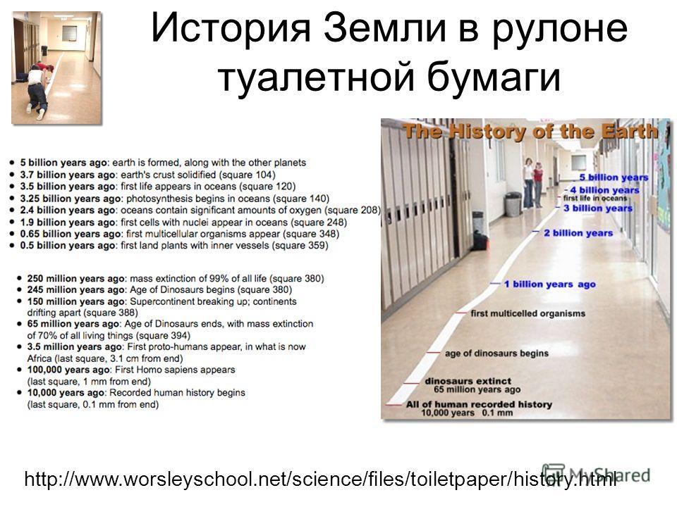 История Земли в рулоне туалетной бумаги http://www.worsleyschool.net/science/files/toiletpaper/history.html