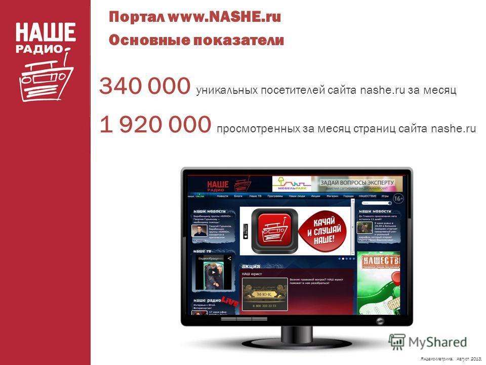 Портал www.NASHE.ru Основные показатели 340 000 уникальных посетителей сайта nashe.ru за месяц 1 920 000 просмотренных за месяц страниц сайта nashe.ru Яндекс-метрика. Август 2013,