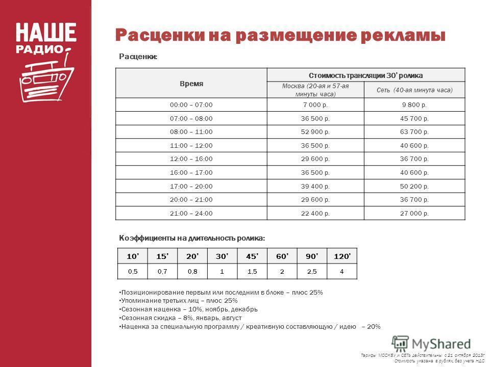 Расценки на размещение рекламы Тарифы МОСКВУ и СЕТЬ действительны с 21 октября 2013г Стоимость указана в рублях, без учета НДС Коэффициенты на длительность ролика: Расценки: 10152030456090120 0,50,70,811,522,54 Позиционирование первым или последним в