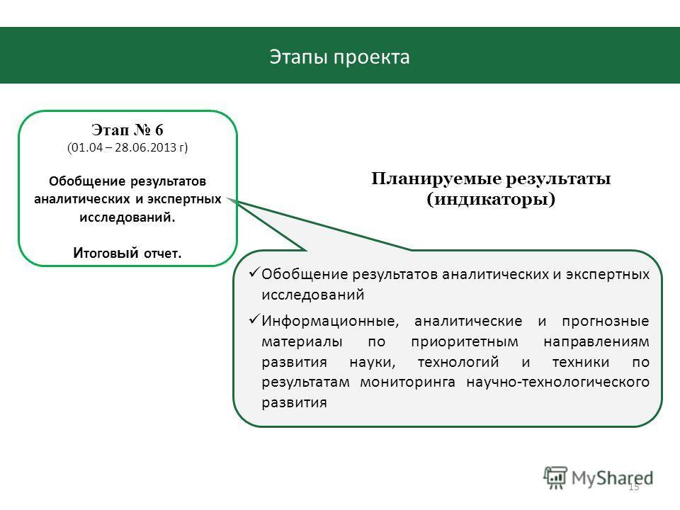 Этапы проекта Этап 6 ( 01.04 – 28.06.2013 г) Обобщение результатов аналитических и экспертных исследований. И тогов ый отчет. Планируемые результаты (индикаторы) Обобщение результатов аналитических и экспертных исследований Информационные, аналитичес