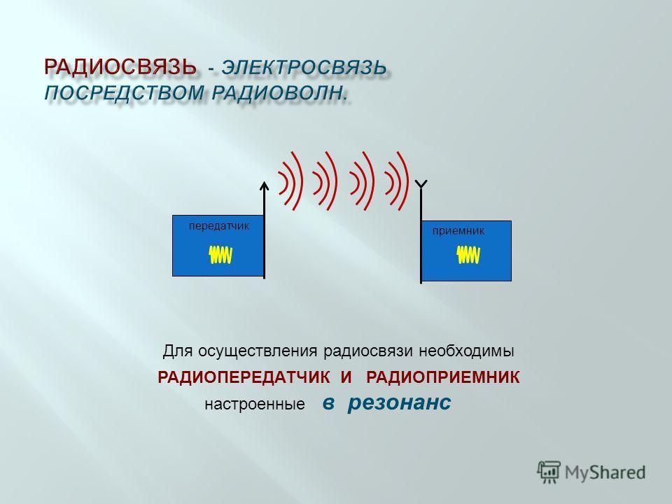 приемник передатчик Для осуществления радиосвязи необходимы настроенные в резонанс РАДИОПЕРЕДАТЧИК И РАДИОПРИЕМНИК