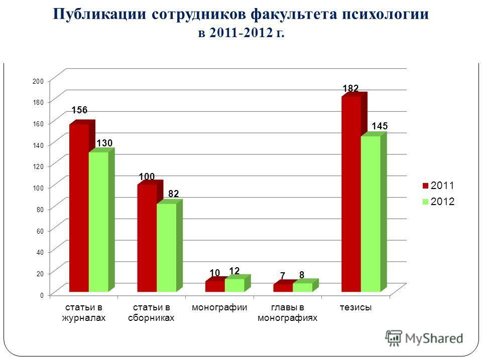 Публикации сотрудников факультета психологии в 2011-2012 г.