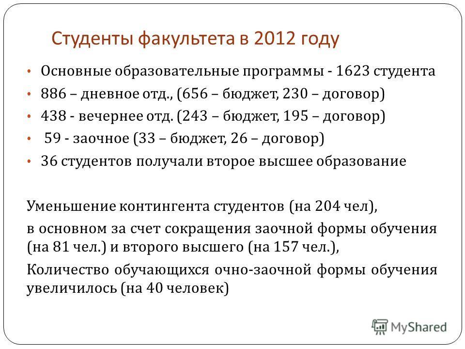 Студенты факультета в 2012 году Основные образовательные программы - 1623 студента 886 – дневное отд., (656 – бюджет, 230 – договор ) 438 - вечернее отд. (243 – бюджет, 195 – договор ) 59 - заочное (33 – бюджет, 26 – договор ) 36 студентов получали в