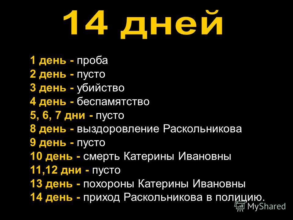 1 день - проба 2 день - пусто 3 день - убийство 4 день - беспамятство 5, 6, 7 дни - пусто 8 день - выздоровление Раскольникова 9 день - пусто 10 день - смерть Катерины Ивановны 11,12 дни - пусто 13 день - похороны Катерины Ивановны 14 день - приход Р