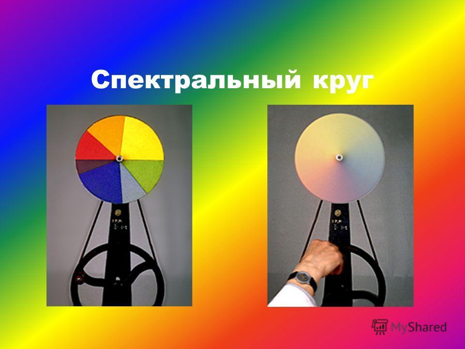 Спектральный круг