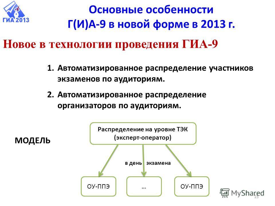 Основные особенности Г(И)А-9 в новой форме в 2013 г. 14 Новое в технологии проведения ГИА-9 1.Автоматизированное распределение участников экзаменов по аудиториям. 2.Автоматизированное распределение организаторов по аудиториям. 3.Бланк ответов 2 запол