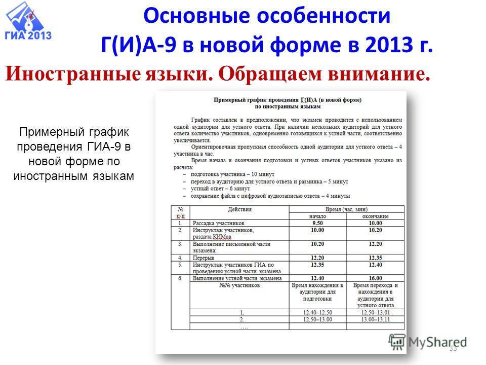 32 Основные особенности Г(И)А-9 в новой форме в 2013 г. Иностранные языки. Перечень рекомендаций и инструкций. 1.Рекомендации для ответственного организатора, проводящего письменную часть. 2.Рекомендации для экзаменатора-собеседника, проводящего устн