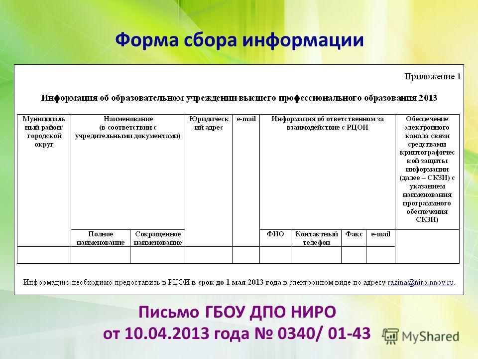 Форма сбора информации Письмо ГБОУ ДПО НИРО от 10.04.2013 года 0340/ 01-43