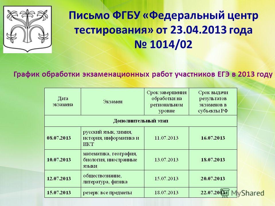 Письмо ФГБУ «Федеральный центр тестирования» от 23.04.2013 года 1014/02 График обработки экзаменационных работ участников ЕГЭ в 2013 году