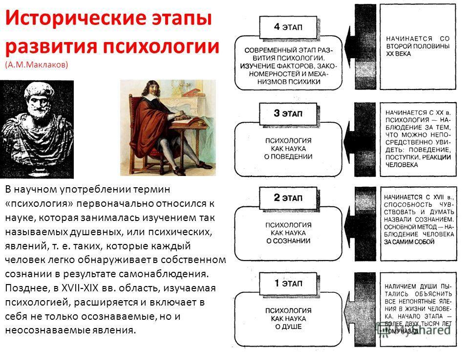 Исторические этапы развития психологии (А.М.Маклаков) В научном употреблении термин «психология» первоначально относился к науке, которая занималась изучением так называемых душевных, или психических, явлений, т. е. таких, которые каждый человек легк