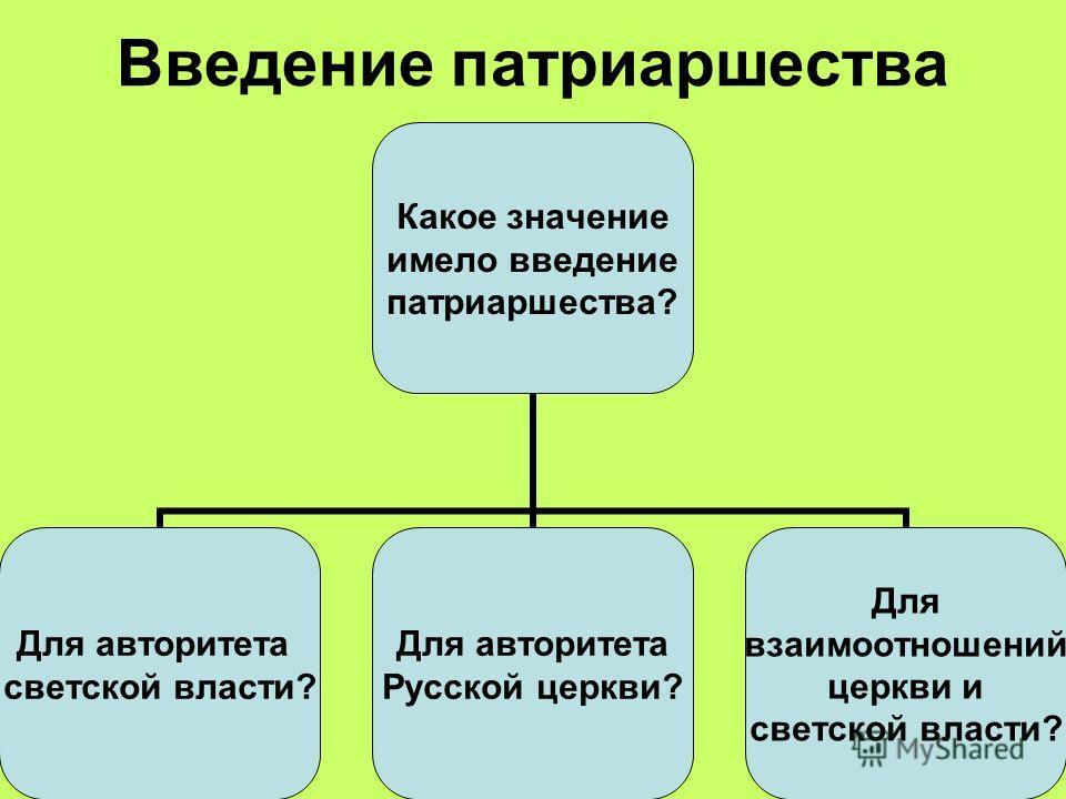 Введение патриаршества Какое значение имело введение патриаршества? Для авторитета светской власти? Для авторитета Русской церкви? Для взаимоотношений церкви и светской власти?
