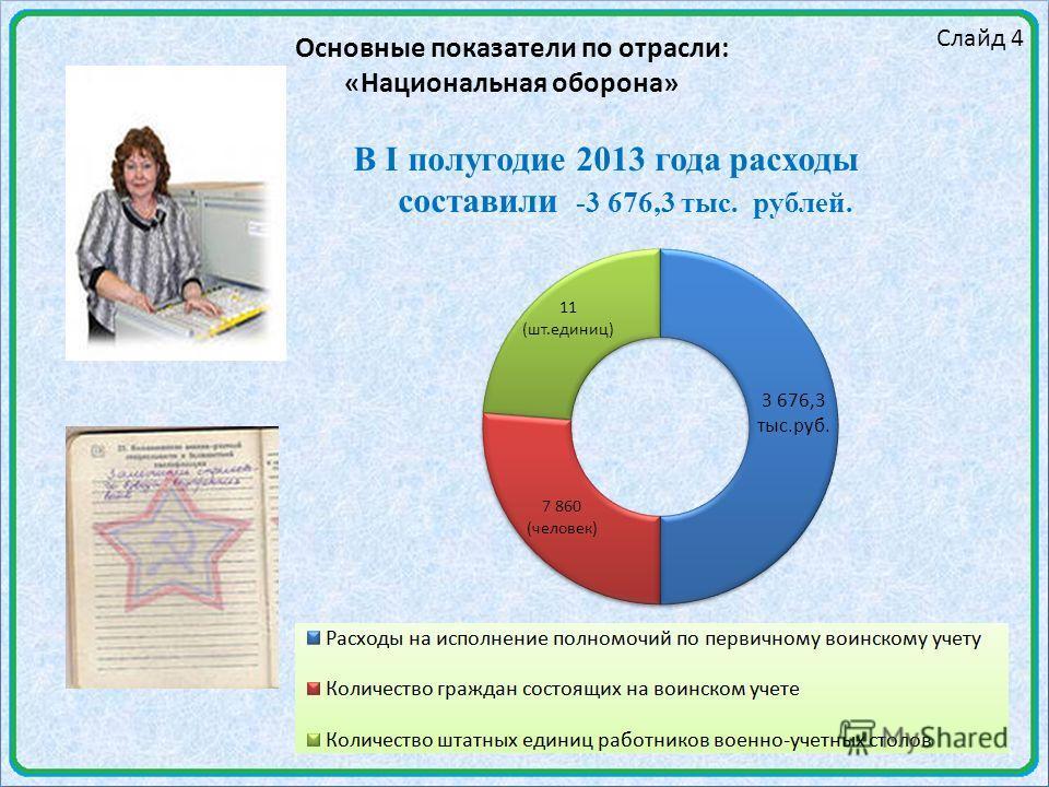 Слайд 4 Основные показатели по отрасли: «Национальная оборона» В I полугодие 2013 года расходы составили -3 676,3 тыс. рублей.