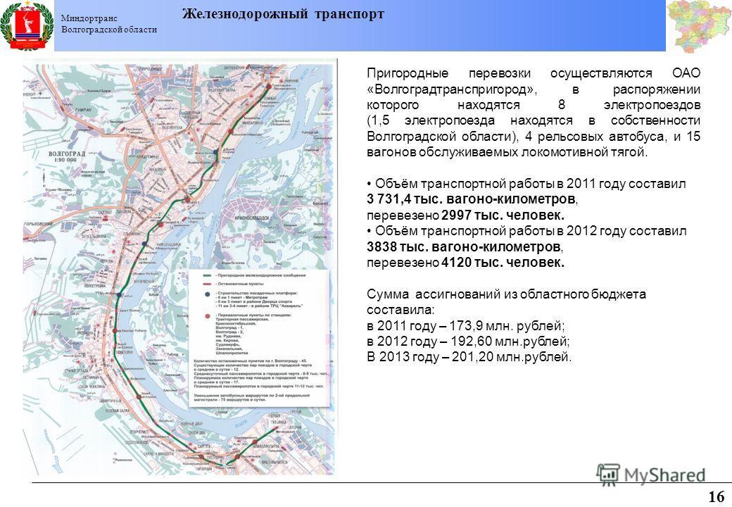 Миндортранс Волгоградской области Железнодорожный транспорт 16 Пригородные перевозки осуществляются ОАО «Волгоградтранспригород», в распоряжении которого находятся 8 электропоездов (1,5 электропоезда находятся в собственности Волгоградской области),