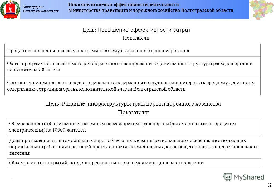Миндортранс Волгоградской области Показатели оценки эффективности деятельности Министерства транспорта и дорожного хозяйства Волгоградской области 3 Цель: Повышение эффективности затрат Показатели: Процент выполнения целевых программ к объему выделен