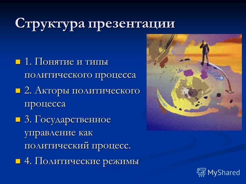 Политический процесс и политические режимы Александр Сунгуров Курс «Теория политики» Тема 8