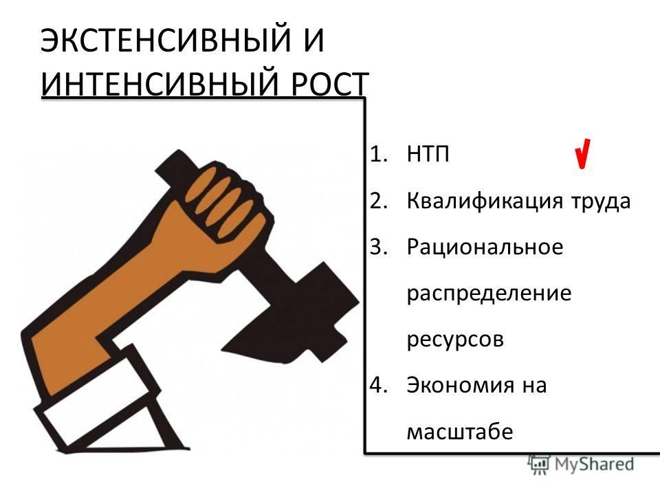 ЭКСТЕНСИВНЫЙ И ИНТЕНСИВНЫЙ РОСТ 1.НТП 2.Квалификация труда 3.Рациональное распределение ресурсов 4.Экономия на масштабе
