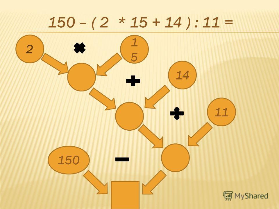 150 – ( 2 * 15 + 14 ) : 11 = 2 1515 14 150 11