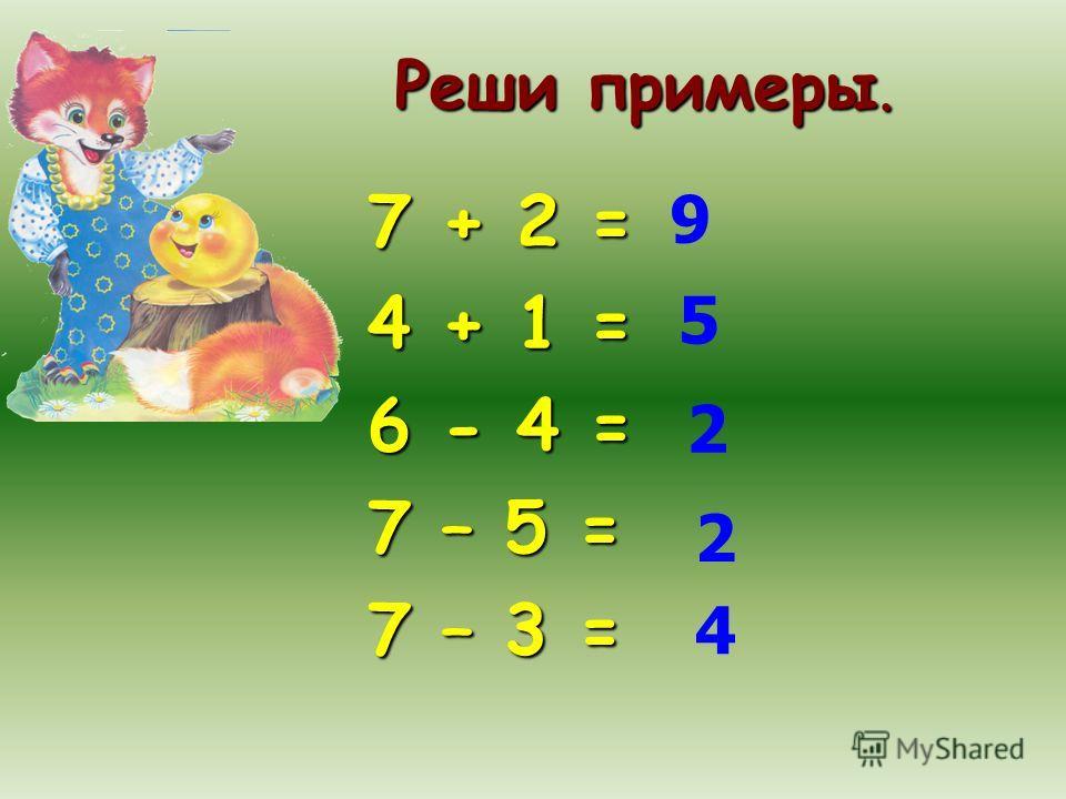 Проверь себя! 2+3=5 10-3=7 9-3=6 7-4=3 6+2=8 8-3=5