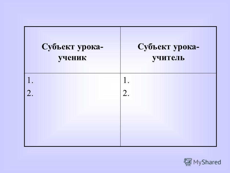 Субъект урока- ученик Субъект урока- учитель 1. 2. 1. 2.