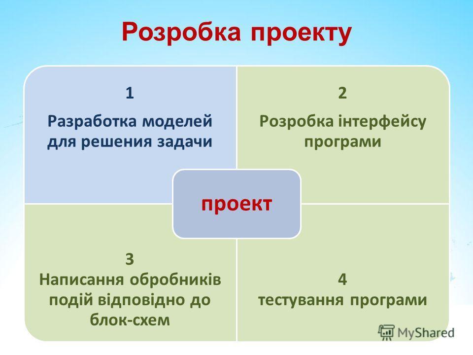 Розробка проекту 1 Разработка моделей для решения задачи 2 Розробка інтерфейсу програми 3 Написання обробників подій відповідно до блок-схем 4 тестування програми проект
