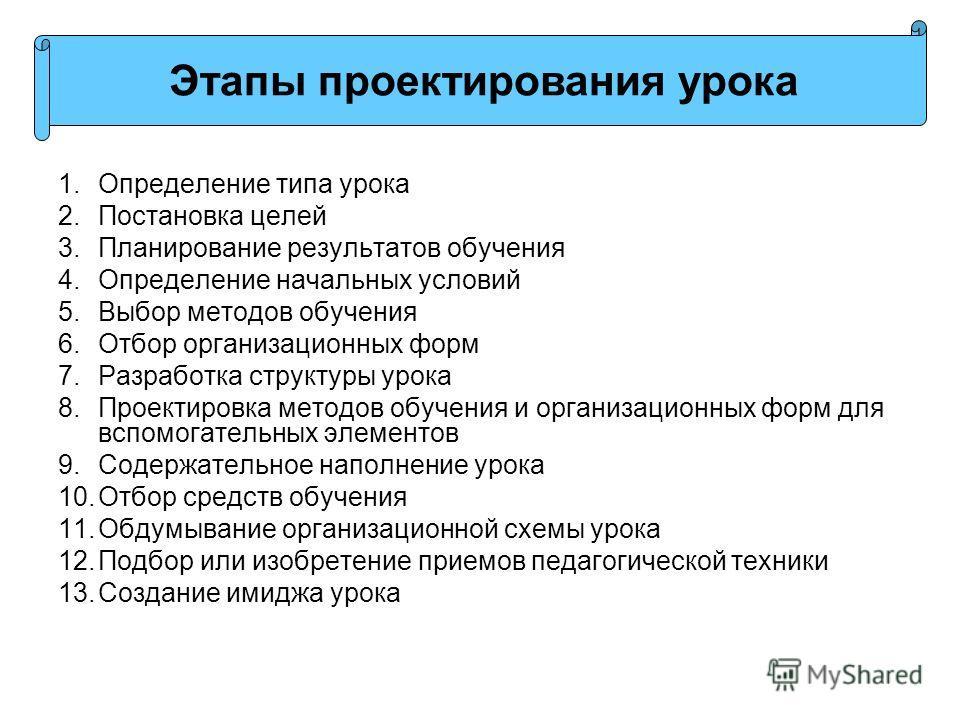 1.Определение типа урока 2.Постановка целей 3.Планирование результатов обучения 4.Определение начальных условий 5.Выбор методов обучения 6.Отбор организационных форм 7.Разработка структуры урока 8.Проектировка методов обучения и организационных форм