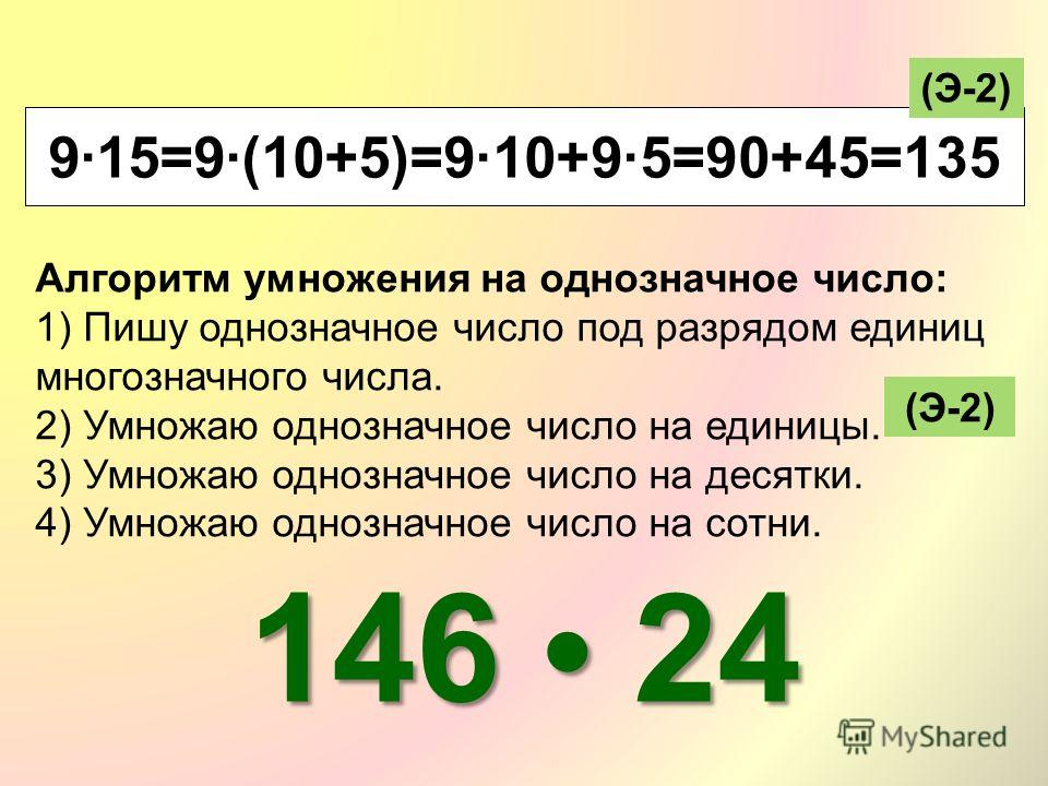 146 24 915=9(10+5)=910+95=90+45=135 Алгоритм умножения на однозначное число: 1) Пишу однозначное число под разрядом единиц многозначного числа. 2) Умножаю однозначное число на единицы. 3) Умножаю однозначное число на десятки. 4) Умножаю однозначное ч
