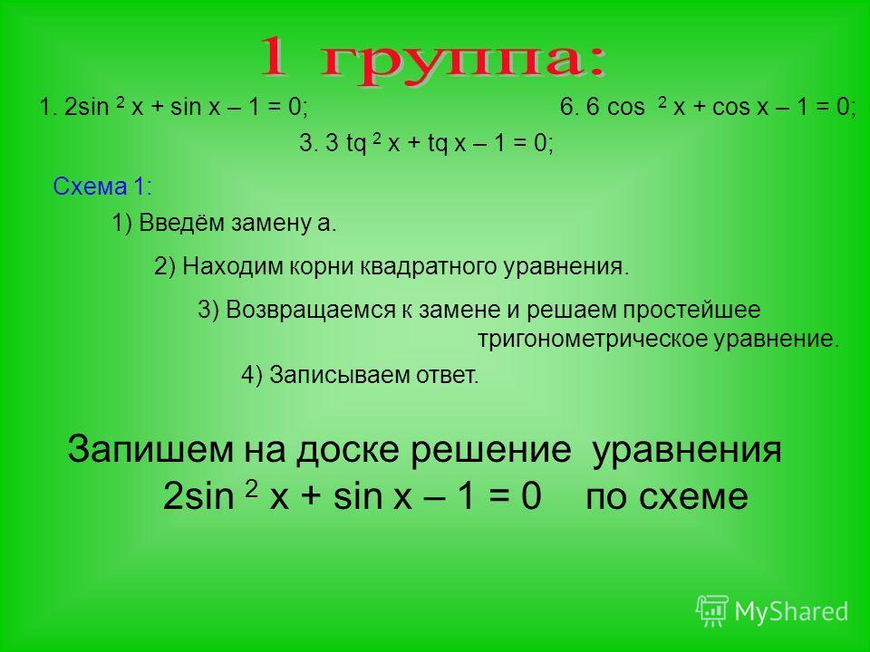 1. 2sin 2 x + sin x – 1 = 0; 6. 6 cos 2 x + cos x – 1 = 0; 3. 3 tq 2 x + tq x – 1 = 0; Схема 1: 1) Введём замену а. 2) Находим корни квадратного уравнения. 3) Возвращаемся к замене и решаем простейшее тригонометрическое уравнение. 4) Записываем ответ