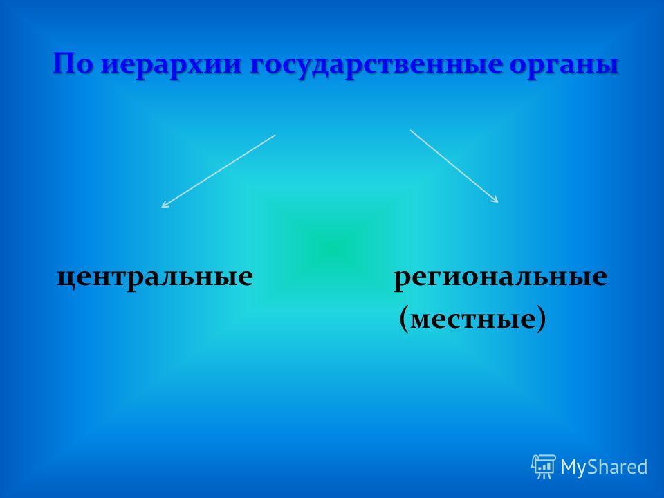 По иерархии государственные органы По иерархии государственные органы центральные региональные (местные)