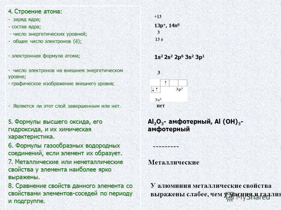 Al 2 O 3 - амфотерный, Al (OH) 3 - амфотерный Металлические У алюминия металлические свойства выражены слабее, чем у магния и галлия 3 13 ē 13p +, 14n 0 нет 3 +13 1s 2 2s 2 2p 6 3s 2 3p 1 4. Строение атома: - заряд ядра; - состав ядра; - число энерге