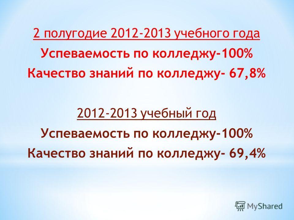 2 полугодие 2012-2013 учебного года Успеваемость по колледжу-100% Качество знаний по колледжу- 67,8% 2012-2013 учебный год Успеваемость по колледжу-100% Качество знаний по колледжу- 69,4%