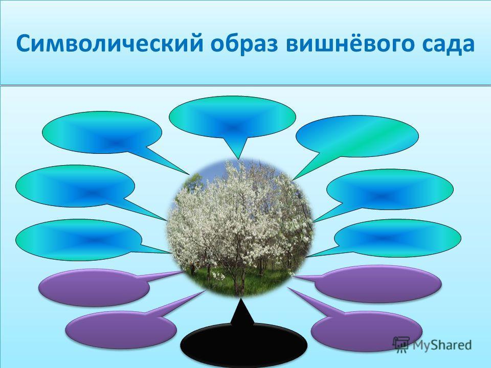 Символический образ вишнёвого сада