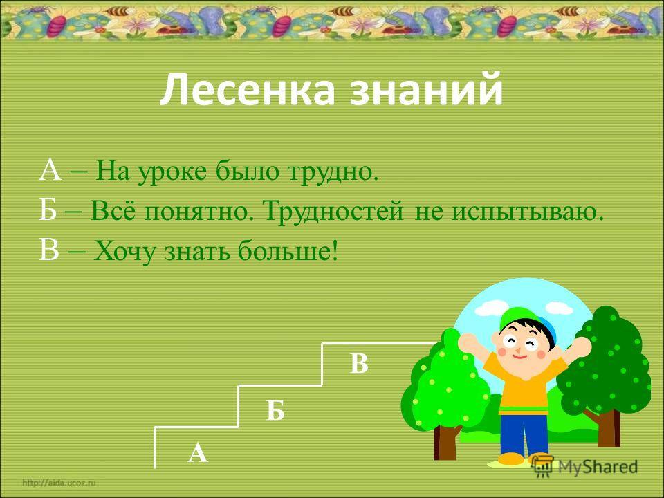 Лесенка знаний А – На уроке было трудно. Б – Всё понятно. Трудностей не испытываю. В – Хочу знать больше! А Б В