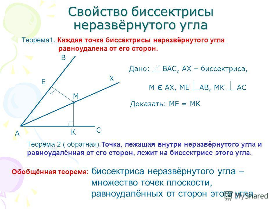 Свойство биссектрисы неразвёрнутого угла Теорема1. Каждая точка биссектрисы неразвёрнутого угла равноудалена от его сторон. А Х М В С Е К Дано: ВАС, АХ – биссектриса, М є АХ, МЕ АВ, МК АС Доказать: МЕ = МК Теорема 2 ( обратная).Точка, лежащая внутри
