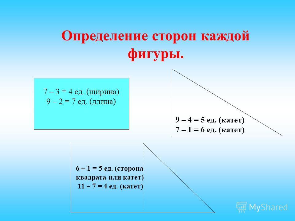 Определение сторон каждой фигуры. 7 – 3 = 4 ед. (ширина) 9 – 2 = 7 ед. (длина) 9 – 4 = 5 ед. (катет) 7 – 1 = 6 ед. (катет) 6 – 1 = 5 ед. (сторона квадрата или катет) 11 – 7 = 4 ед. (катет)