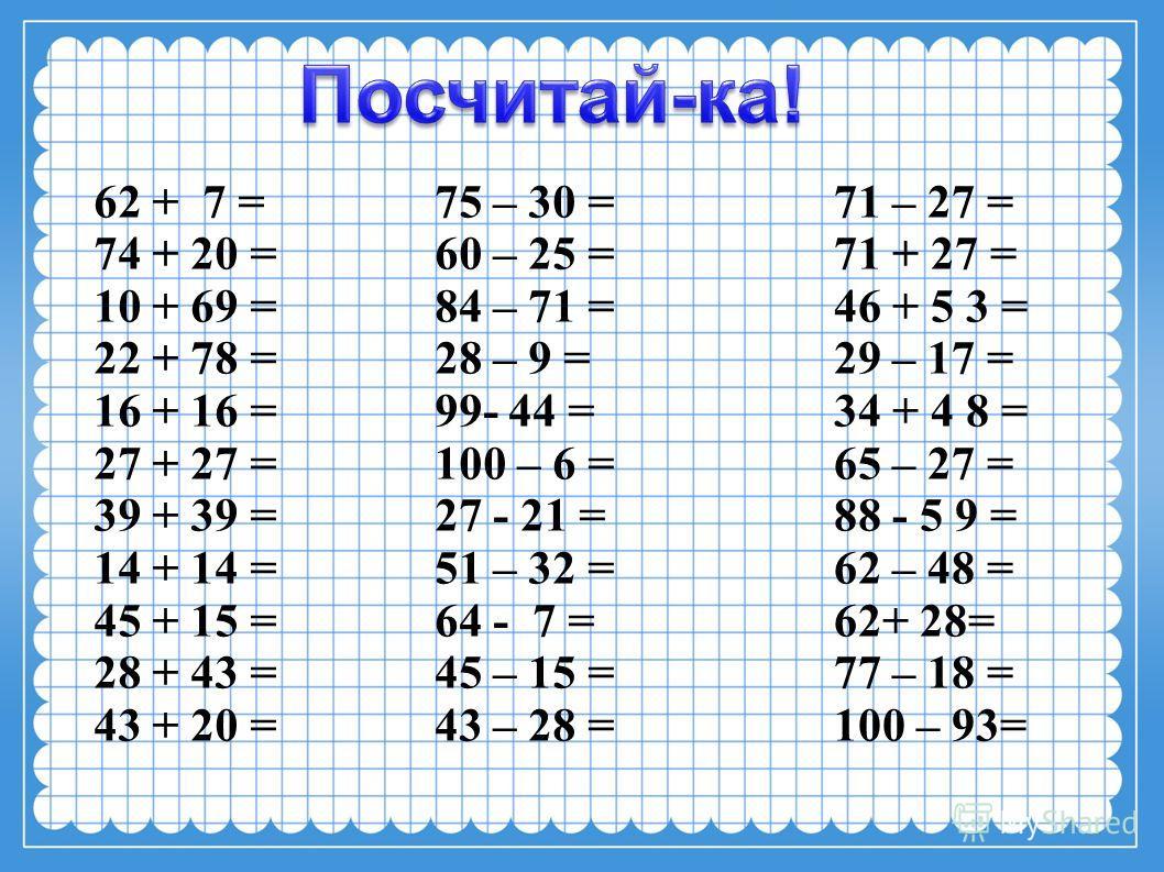 62 + 7 = 74 + 20 = 10 + 69 = 22 + 78 = 16 + 16 = 27 + 27 = 39 + 39 = 14 + 14 = 45 + 15 = 28 + 43 = 43 + 20 = 75 – 30 = 60 – 25 = 84 – 71 = 28 – 9 = 99- 44 = 100 – 6 = 27 - 21 = 51 – 32 = 64 - 7 = 45 – 15 = 43 – 28 = 71 – 27 = 71 + 27 = 46 + 5 3 = 29