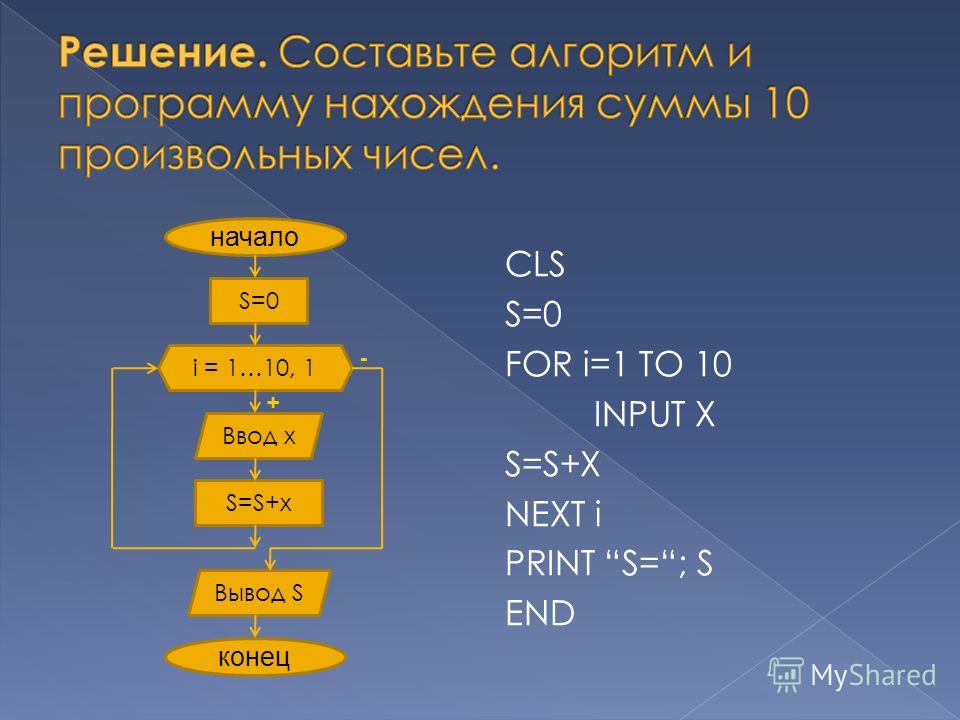CLS S=0 FOR i=1 TO 10 INPUT X S=S+X NEXT i PRINT S=; S END начало конец S=0 i = 1…10, 1 Ввод х S=S+x Вывод S + -
