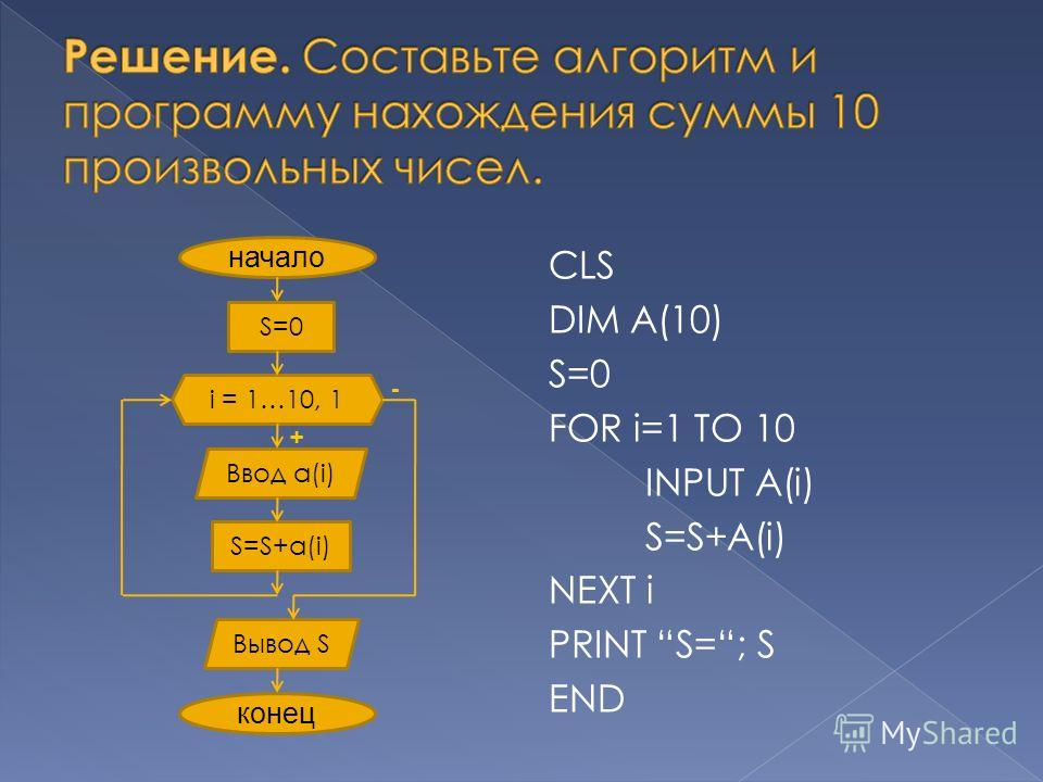 CLS DIM A(10) S=0 FOR i=1 TO 10 INPUT A(i) S=S+A(i) NEXT i PRINT S=; S END начало конец S=0 i = 1…10, 1 Ввод a(i) S=S+a(i) Вывод S + -