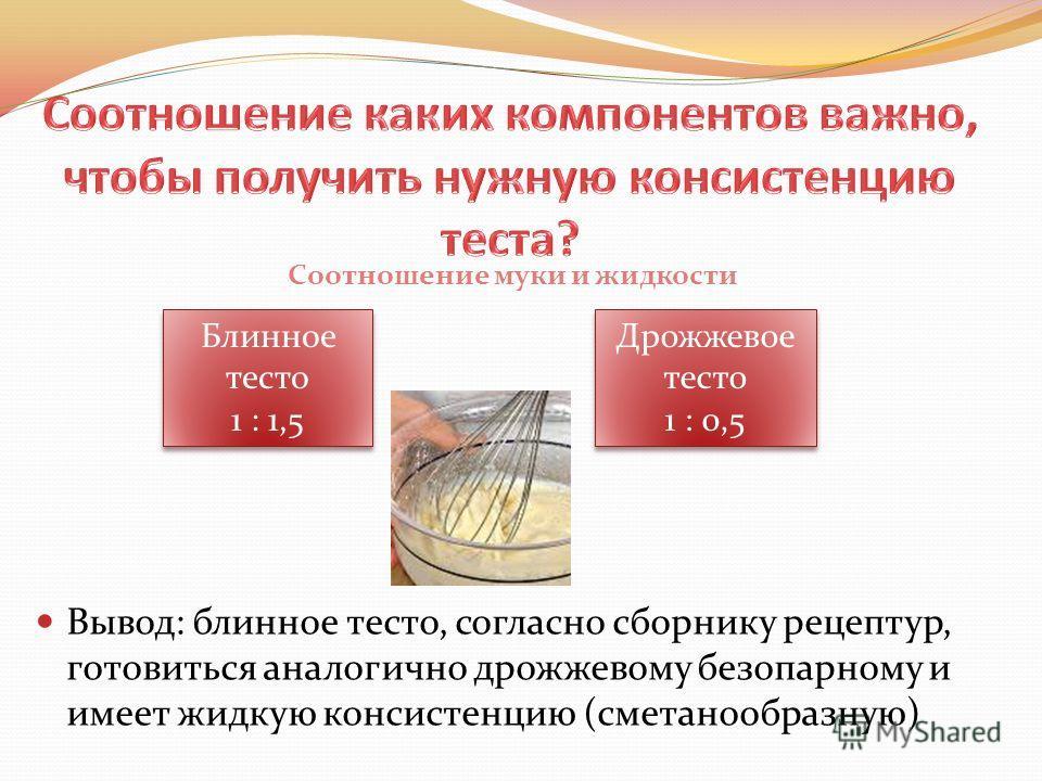 Вывод: блинное тесто, согласно сборнику рецептур, готовиться аналогично дрожжевому безопарному и имеет жидкую консистенцию (сметанообразную) Соотношение муки и жидкости Дрожжевое тесто 1 : 0,5 Дрожжевое тесто 1 : 0,5 Блинное тесто 1 : 1,5 Блинное тес