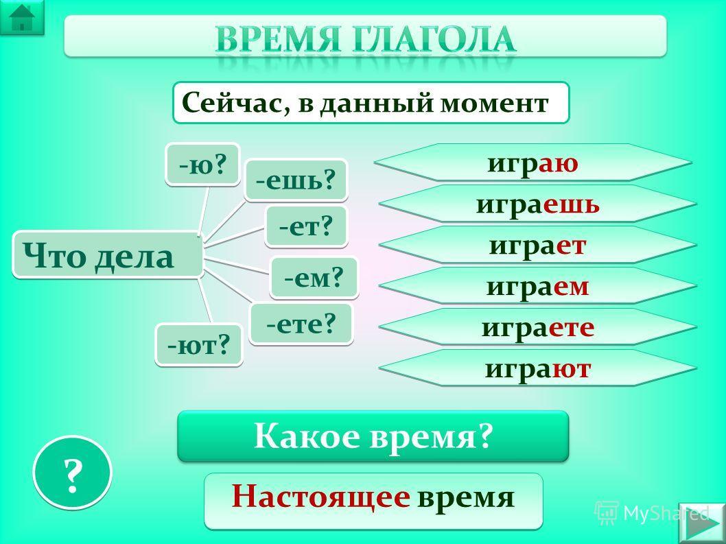 Открытый урок по теме общее понятие о глаголе 2 класс