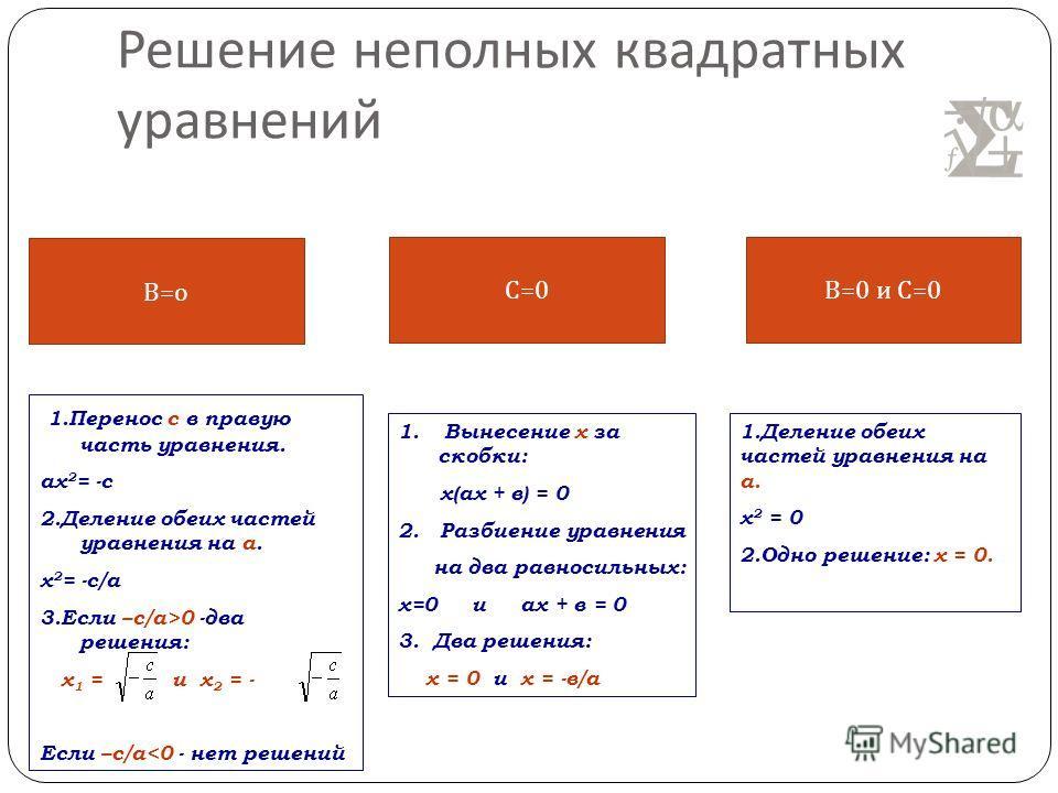 Решение неполных квадратных уравнений 1.Перенос с в правую часть уравнения. ах 2 = -с 2.Деление обеих частей уравнения на а. х 2 = -с/а 3.Если –с/а>0 -два решения: х 1 = и х 2 = - Если –с/а