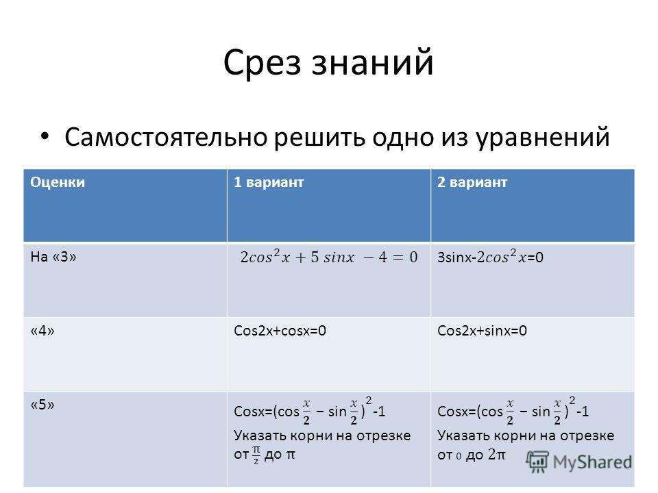 Срез знаний Самостоятельно решить одно из уравнений Оценки1 вариант2 вариант На «3» «4»Cos2x+cosx=0Cos2x+sinx=0 «5»