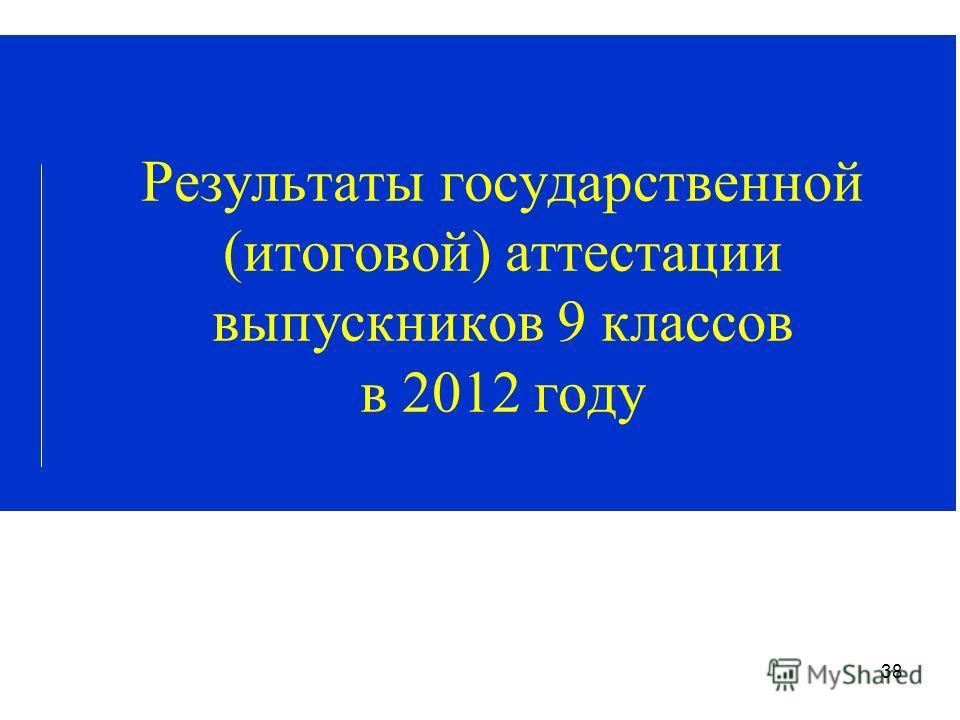 38 Результаты государственной (итоговой) аттестации выпускников 9 классов в 2012 году