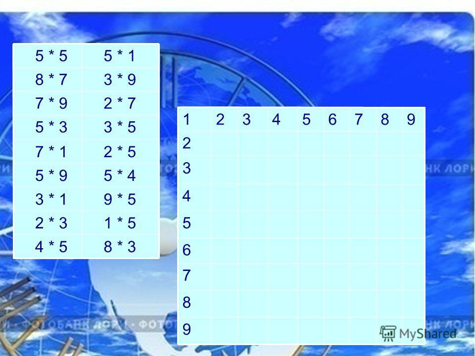 5 * 5 5 * 1 8 * 7 3 * 9 7 * 9 2 * 7 5 * 3 3 * 5 7 * 1 2 * 5 5 * 9 5 * 4 3 * 1 9 * 5 2 * 3 1 * 5 4 * 5 8 * 3