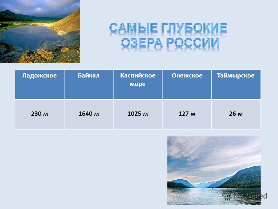 ЛадожскоеБайкалКаспийское море ОнежскоеТаймырское 230 м1640 м1025 м127 м26 м