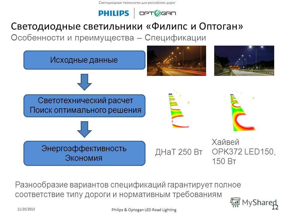 11/20/2013 Philips & Optogan LED Road Lighting 12 Светотехнический расчет Поиск оптимального решения Энергоэффективность Экономия Разнообразие вариантов спецификаций гарантирует полное соответствие типу дороги и нормативным требованиям Светодиодные с