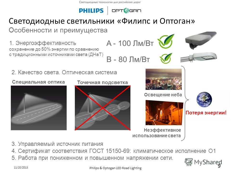 11/20/2013 Philips & Optogan LED Road Lighting 9 Потеря энергии! A - 100 Лм/Вт B - 80 Лм/Вт 9 Светодиодные светильники «Филипс и Оптоган» Особенности и преимущества 2. Качество света. Оптическая система Специальная оптика Точечная подсветка 1. Энерго