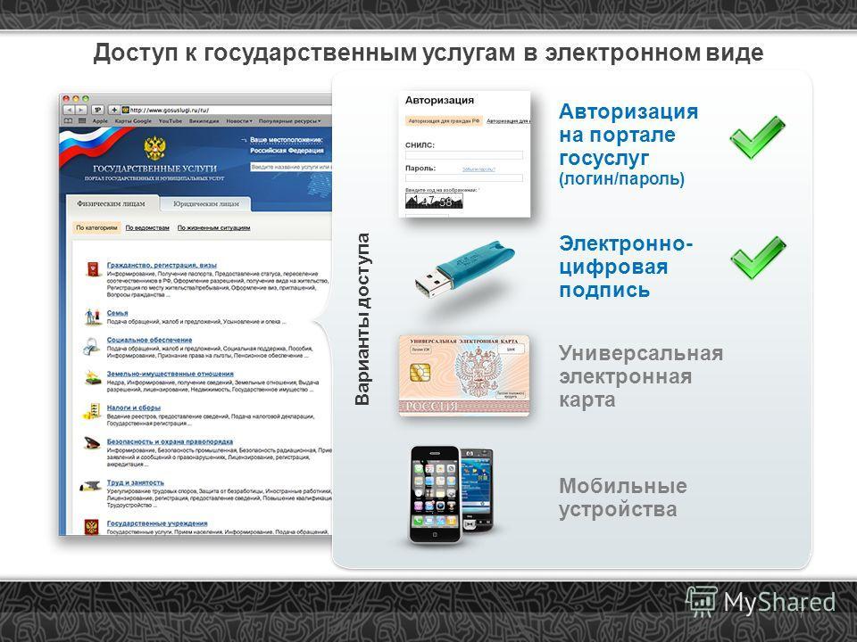 7 Доступ к государственным услугам в электронном виде Авторизация на портале госуслуг (логин/пароль) Электронно- цифровая подпись Универсальная электронная карта Мобильные устройства Варианты доступа