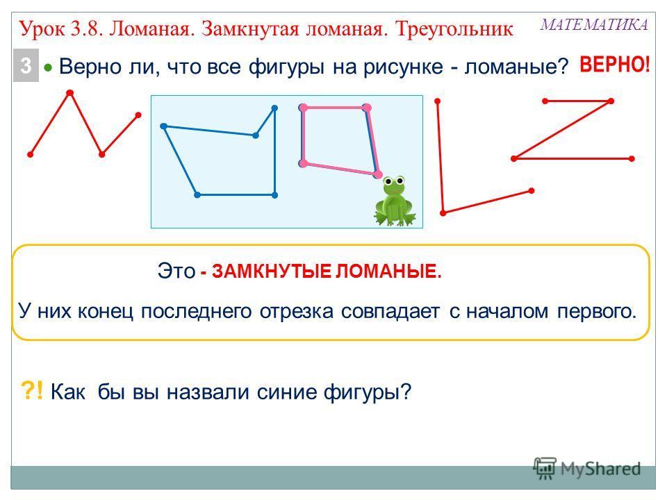 МАТЕМАТИКА ?! Как бы вы назвали синие фигуры? Урок 3.8. Ломаная. Замкнутая ломаная. Треугольник Верно ли, что все фигуры на рисунке - ломаные? 3 ВЕРНО! Это - ЗАМКНУТЫЕ ЛОМАНЫЕ. У них конец последнего отрезка совпадает с началом первого.