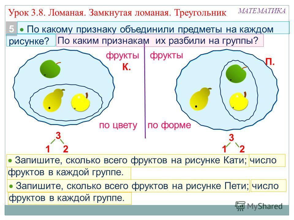 По какому признаку объединили предметы на каждом рисунке? Запишите, сколько всего фруктов на рисунке Кати; число фруктов в каждой группе. МАТЕМАТИКА К. П. фрукты по цветупо форме 12 3 Урок 3.8. Ломаная. Замкнутая ломаная. Треугольник 5 По каким призн