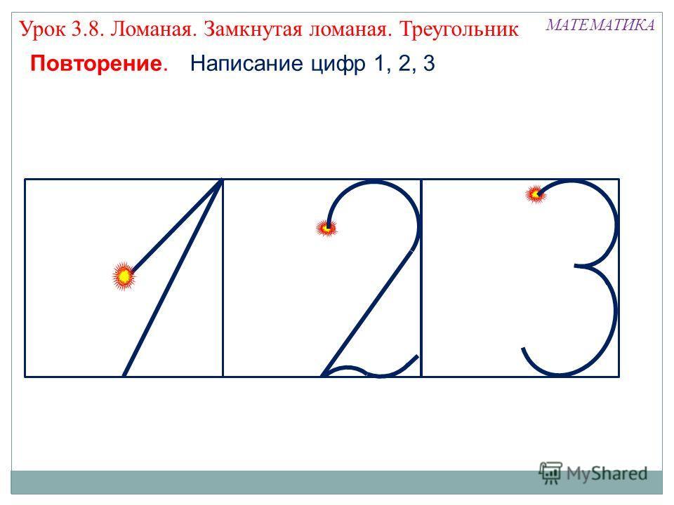 МАТЕМАТИКА Повторение. Урок 3.8. Ломаная. Замкнутая ломаная. Треугольник Написание цифр 1, 2, 3